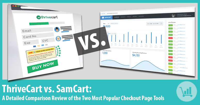 Price Check Landing Page Software Samcart